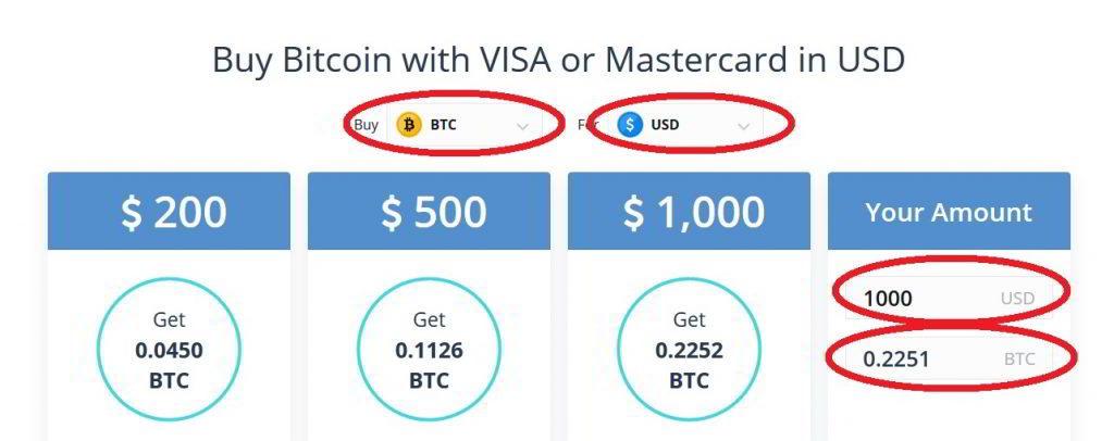 Kupno Bitcoin na CEX.IO