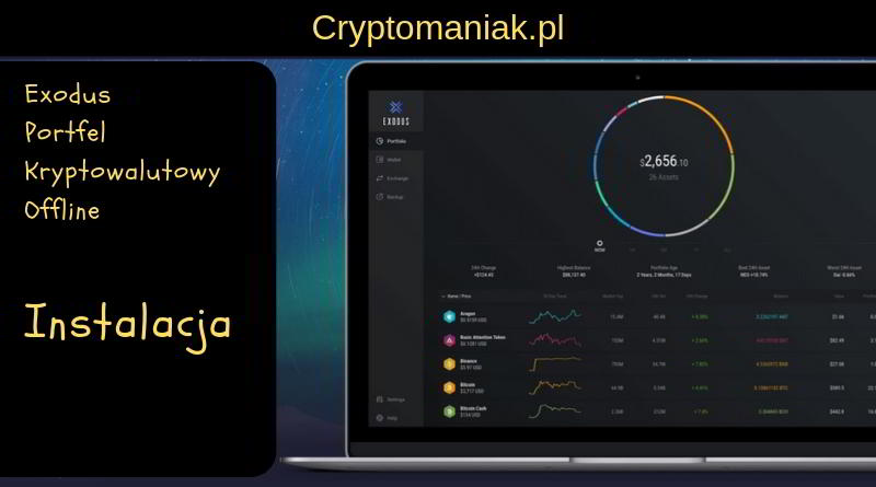 Exodus portfel Bitcoin