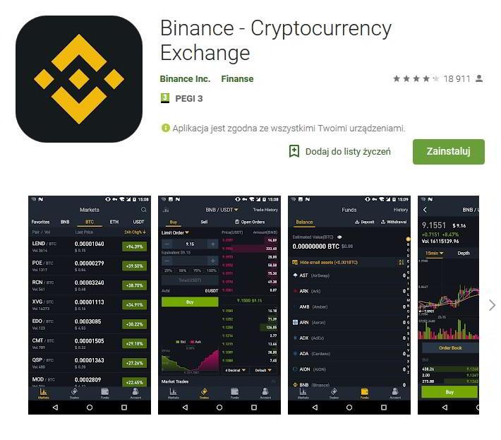cum să comercializezi bitcoin australia