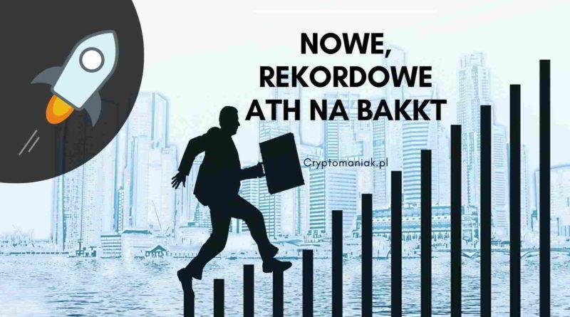 Nowe ATH BAKKT