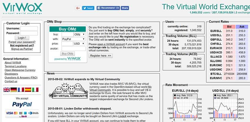 Vivrox Exchange